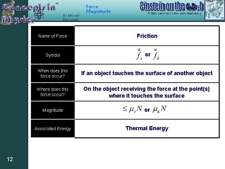 Force Magnitude 12 Name of Force Friction Symbol or When does this force occur?