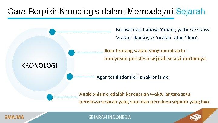 Cara Berpikir Kronologis dalam Mempelajari Sejarah Berasal dari bahasa Yunani, yaitu chronoss 'waktu' dan
