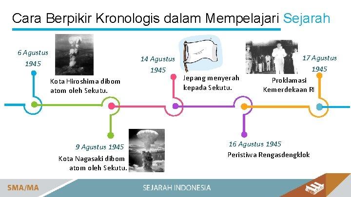 Cara Berpikir Kronologis dalam Mempelajari Sejarah 6 Agustus 1945 14 Agustus 1945 Kota Hiroshima