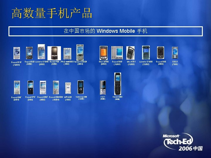 高数量手机产品 在中国市场的 Windows Mobile 手机 Dopod 818* (12/04) Dopod 565* (9/04) Dopod 828 Lenovo