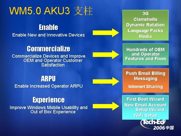 WM 5. 0 AKU 3 支柱 Enable New and Innovative Devices Commercialize Devices and
