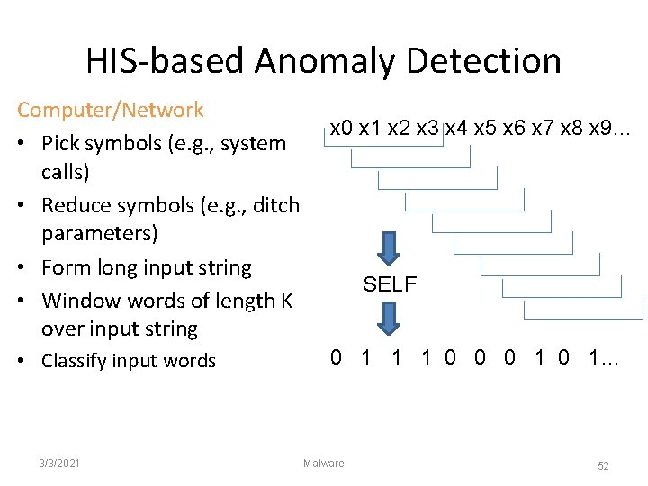 HIS-based Anomaly Detection Computer/Network • Pick symbols (e. g. , system calls) • Reduce