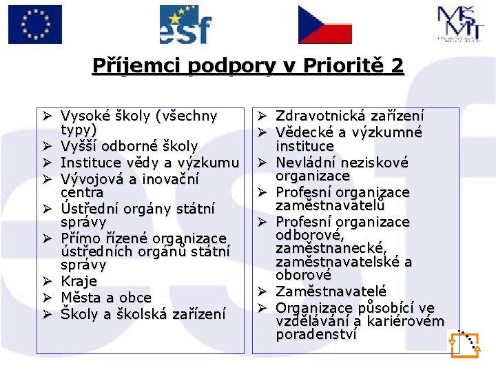 Příjemci podpory v Prioritě 2 Ø Vysoké školy (všechny typy) Ø Vyšší odborné školy