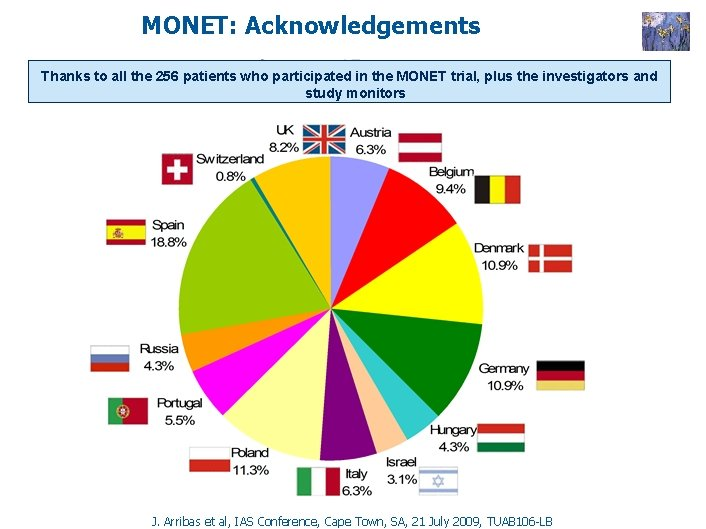 MONET: Acknowledgements Thanks to all the 256 patients who participated in the MONET trial,