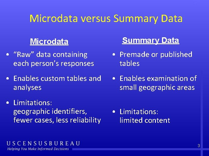 "Microdata versus Summary Data Microdata Summary Data • ""Raw"" data containing each person's responses"