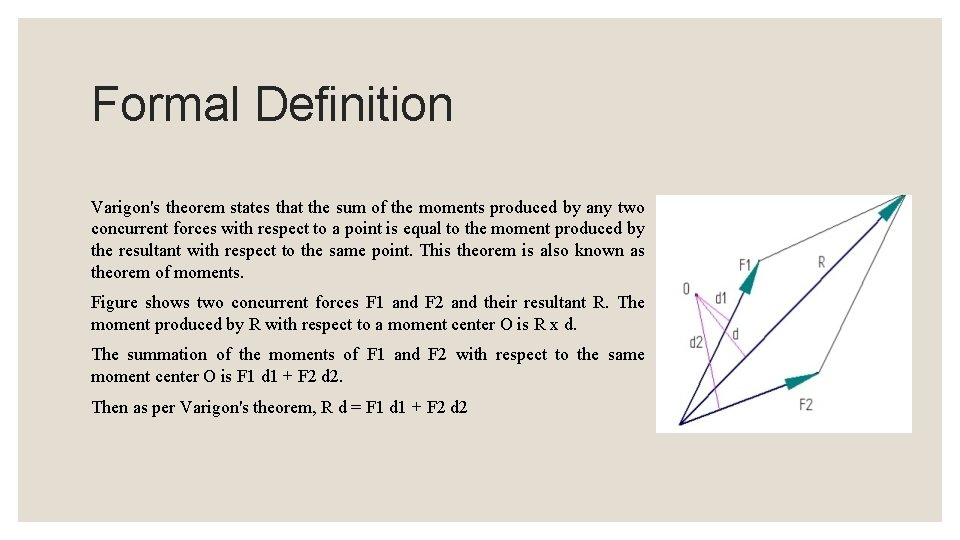 Formal Definition Varigon's theorem states that the sum of the moments produced by any