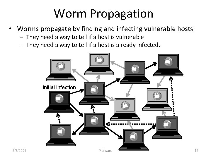 Worm Propagation • Worms propagate by finding and infecting vulnerable hosts. – They need