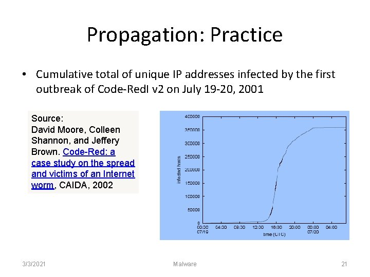 Propagation: Practice • Cumulative total of unique IP addresses infected by the first outbreak