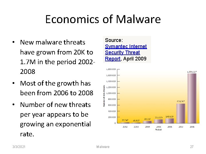 Economics of Malware • New malware threats have grown from 20 K to 1.