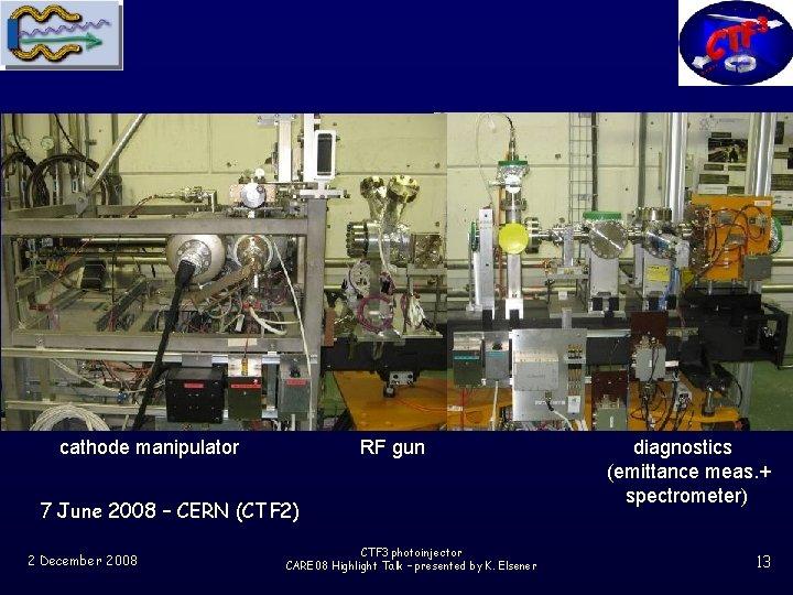 cathode manipulator RF gun 7 June 2008 – CERN (CTF 2) 2 December 2008