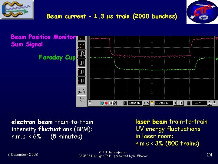 Beam current – 1. 3 ms train (2000 bunches) Beam Position Monitor Sum Signal