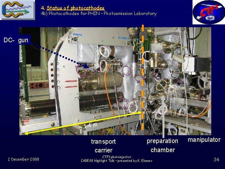 4. Status of photocathodes 4 b) Photocathodes for PHIN – Photoemission Laboratory DC- gun