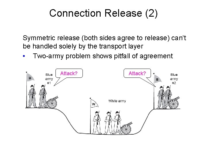 Connection Release (2) Symmetric release (both sides agree to release) can't be handled solely