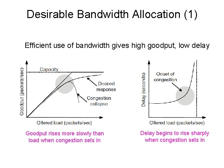 Desirable Bandwidth Allocation (1) Efficient use of bandwidth gives high goodput, low delay Goodput