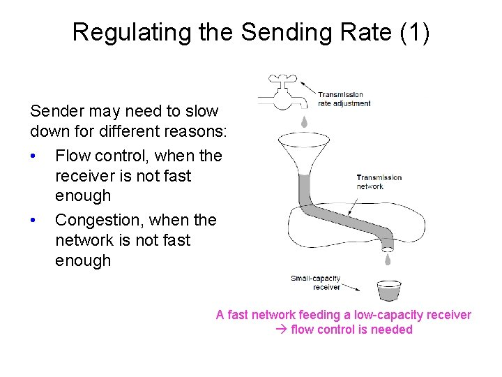 Regulating the Sending Rate (1) Sender may need to slow down for different reasons: