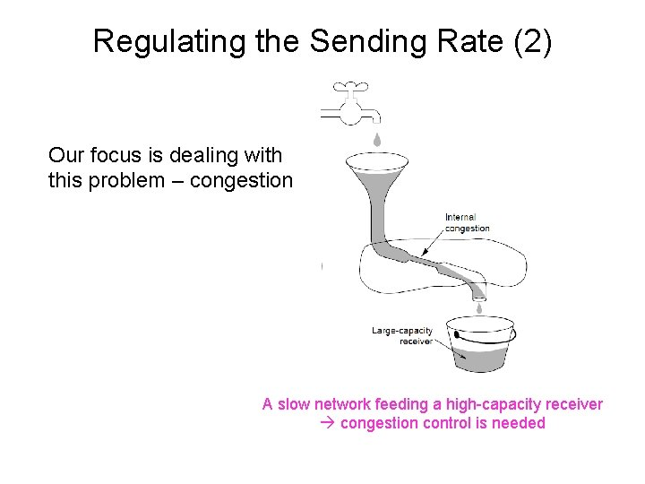 Regulating the Sending Rate (2) Our focus is dealing with this problem – congestion