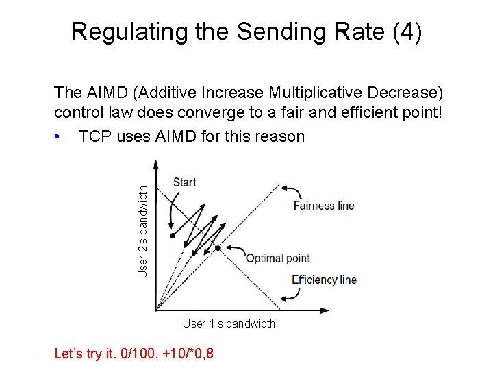 Regulating the Sending Rate (4) User 2's bandwidth The AIMD (Additive Increase Multiplicative Decrease)