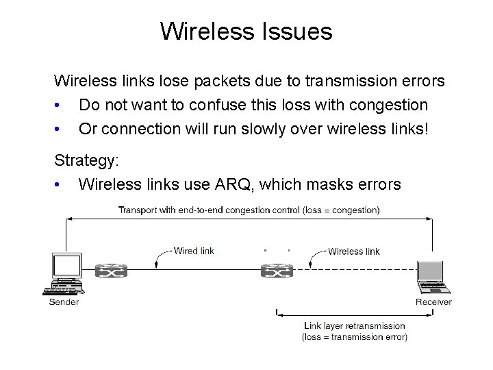 Wireless Issues Wireless links lose packets due to transmission errors • Do not want
