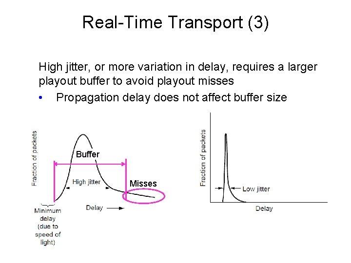 Real-Time Transport (3) High jitter, or more variation in delay, requires a larger playout