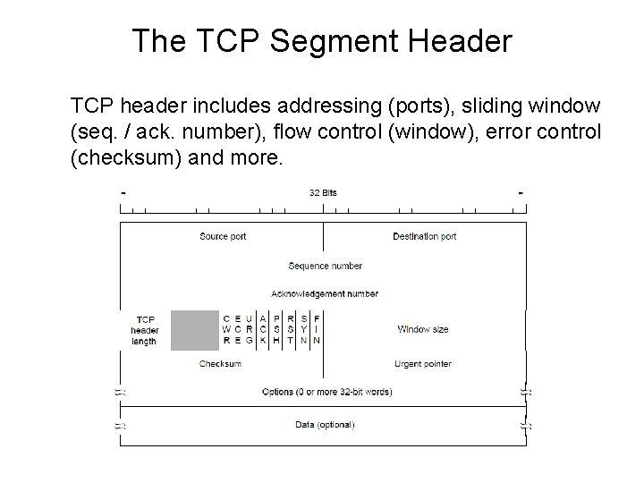 The TCP Segment Header TCP header includes addressing (ports), sliding window (seq. / ack.
