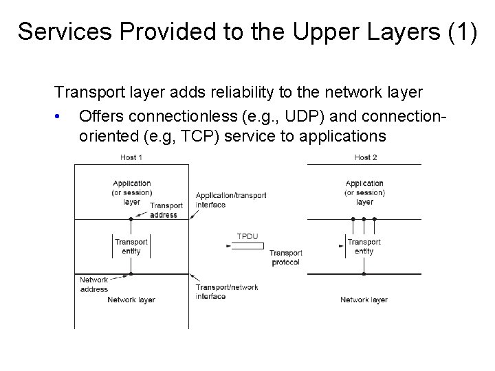 Services Provided to the Upper Layers (1) Transport layer adds reliability to the network
