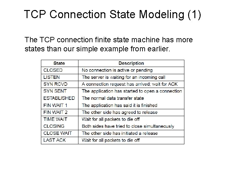TCP Connection State Modeling (1) The TCP connection finite state machine has more states