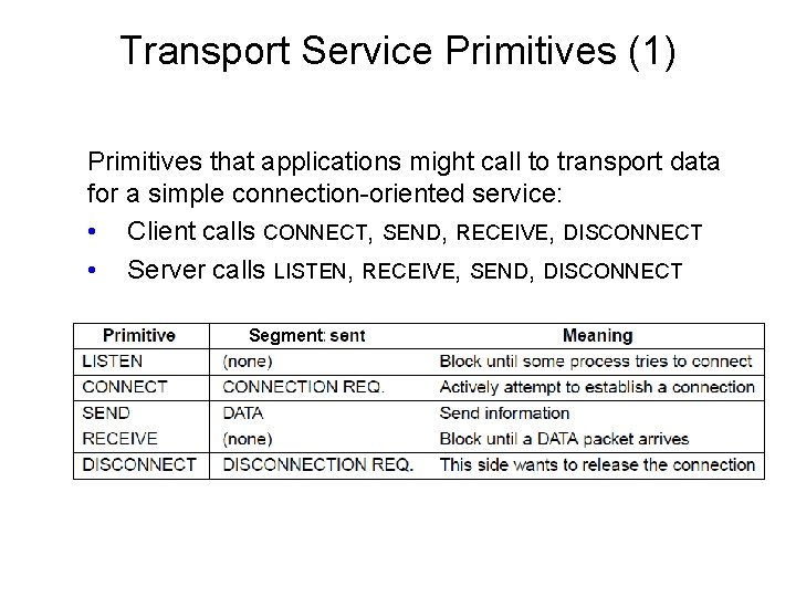 Transport Service Primitives (1) Primitives that applications might call to transport data for a