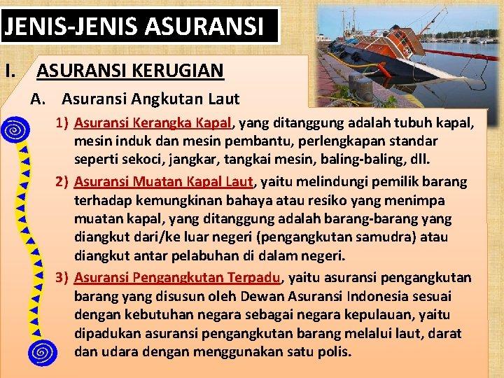 JENIS-JENIS ASURANSI I. ASURANSI KERUGIAN A. Asuransi Angkutan Laut 1) Asuransi Kerangka Kapal, yang