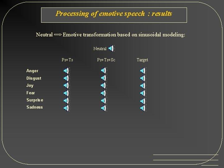 Processing of emotive speech : results Neutral Emotive transformation based on sinusoidal modeling: Neutral