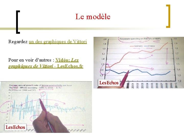 Le modèle Regardez un des graphiques de Vittori Pour en voir d'autres : Vidéo: