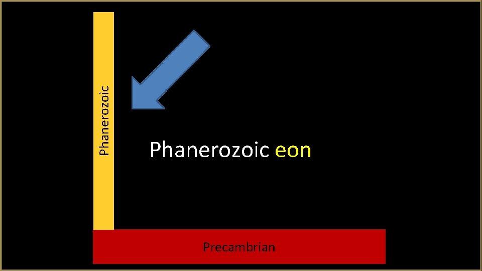 Phanerozoic eon Precambrian