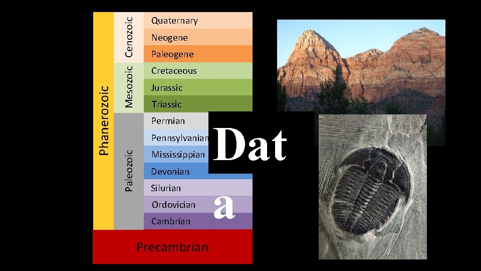 Mesozoic Cenozoic Neogene Paleogene Cretaceous Jurassic Triassic Permian Pennsylvanian Paleozoic Phanerozoic Quaternary Mississippian Devonian