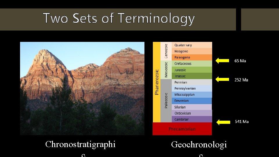 Two Sets of Terminology Chronostratigraphi Geochronologi