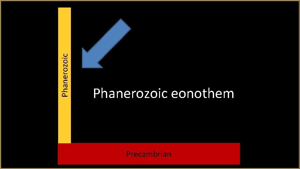 Phanerozoic eonothem Precambrian