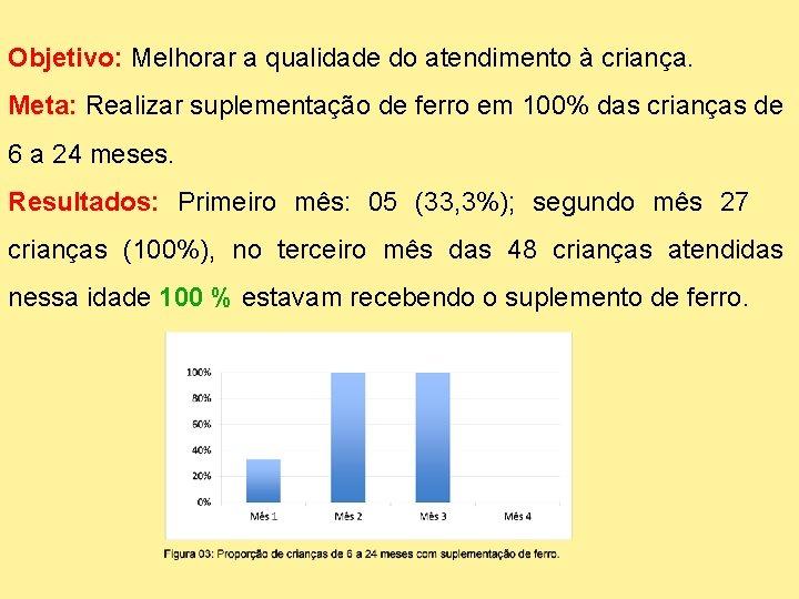 Objetivo: Melhorar a qualidade do atendimento à criança. Meta: Realizar suplementação de ferro