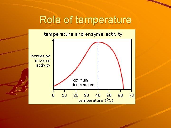 Role of temperature
