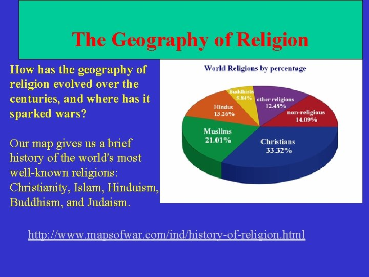 5000 Years of Religion The Geography of Religion in 90 seconds How has the