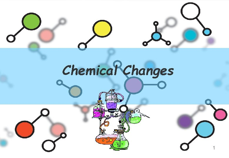 Chemical Changes 1
