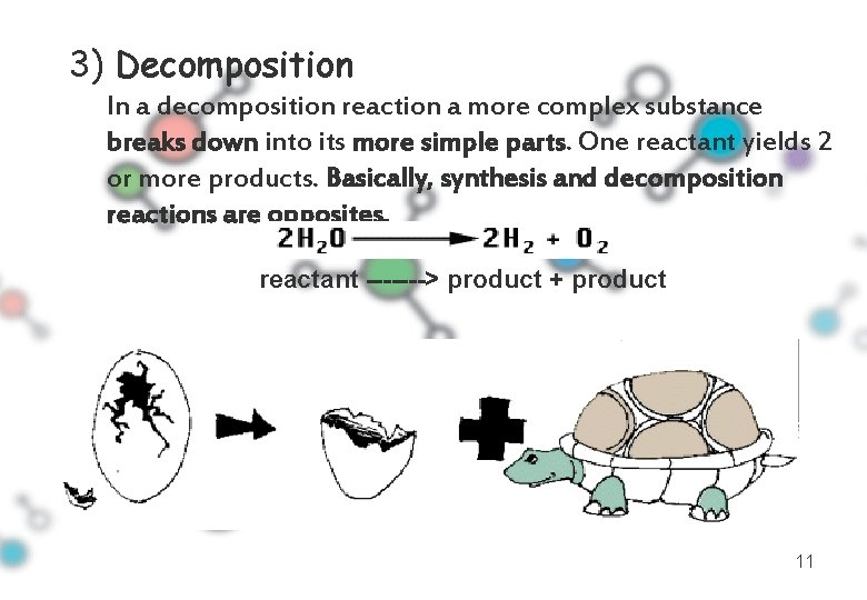 3) Decomposition In a decomposition reaction a more complex substance breaks down into its