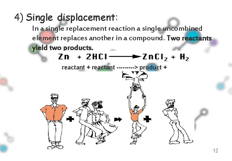 4) Single displacement: In a single replacement reaction a single uncombined element replaces another