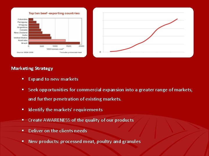 Marketing Strategy § Expand to new markets § Seek opportunities for commercial expansion into