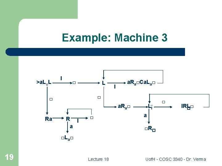 Example: Machine 3 >a. L□L I □ L I a. Ra□Ca. La□ □ □