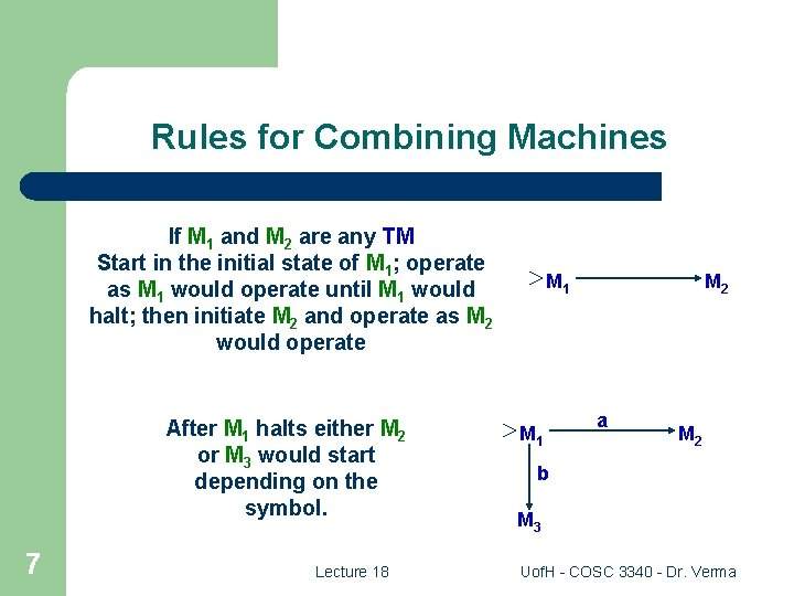 Rules for Combining Machines If M 1 and M 2 are any TM Start