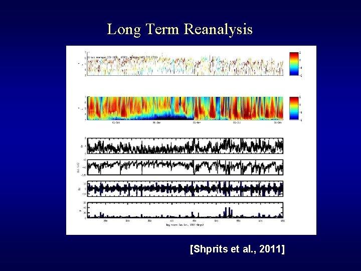 Long Term Reanalysis [Shprits et al. , 2011]