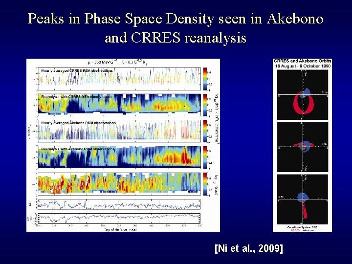 Peaks in Phase Space Density seen in Akebono and CRRES reanalysis [Ni et al.