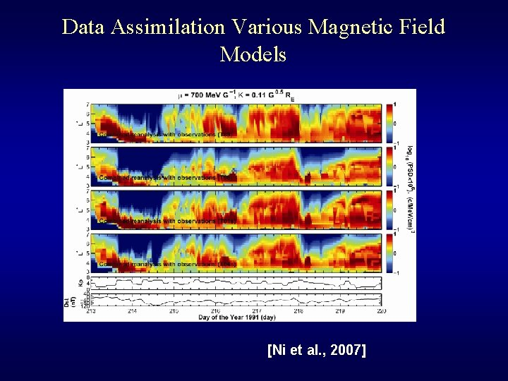 Data Assimilation Various Magnetic Field Models [Ni et al. , 2007]