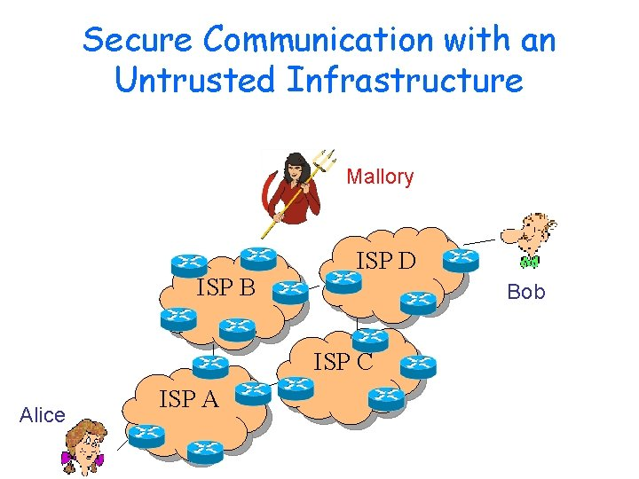 Secure Communication with an Untrusted Infrastructure Mallory ISP B ISP D Bob ISP C