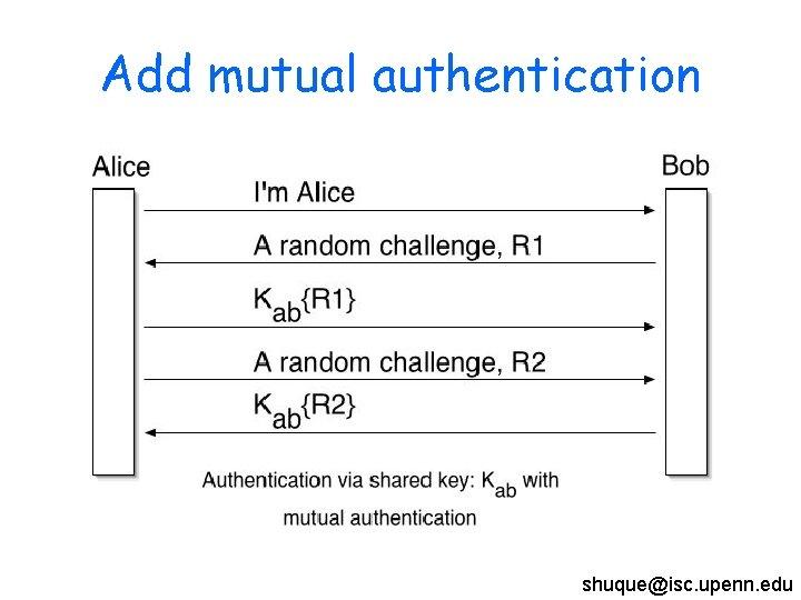 Add mutual authentication shuque@isc. upenn. edu