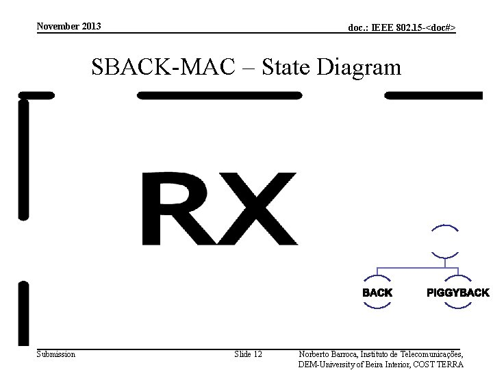November 2013 doc. : IEEE 802. 15 -<doc#> SBACK-MAC – State Diagram Submission Slide