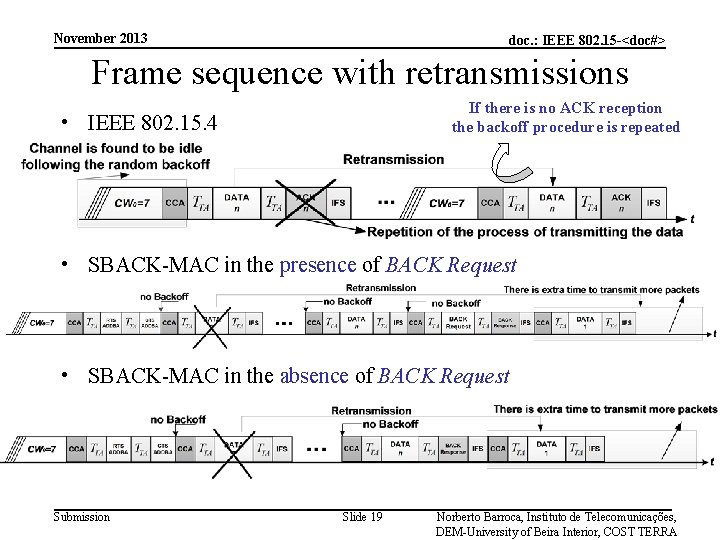 November 2013 doc. : IEEE 802. 15 -<doc#> Frame sequence with retransmissions If there
